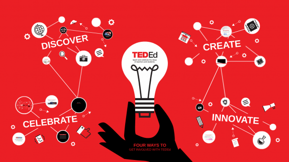TEDEd logo with words: Discover, Create, Celebrate, Innovate